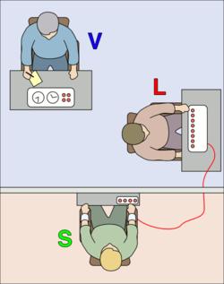 250px-Milgram_Experiment